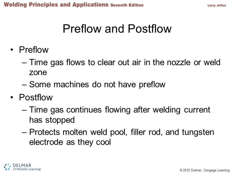 Preflow and Postflow Preflow Postflow