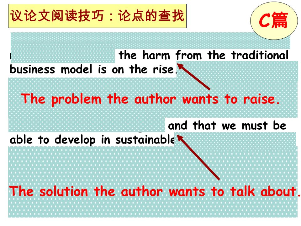 C篇 议论文阅读技巧:论点的查找 The problem the author wants to raise.