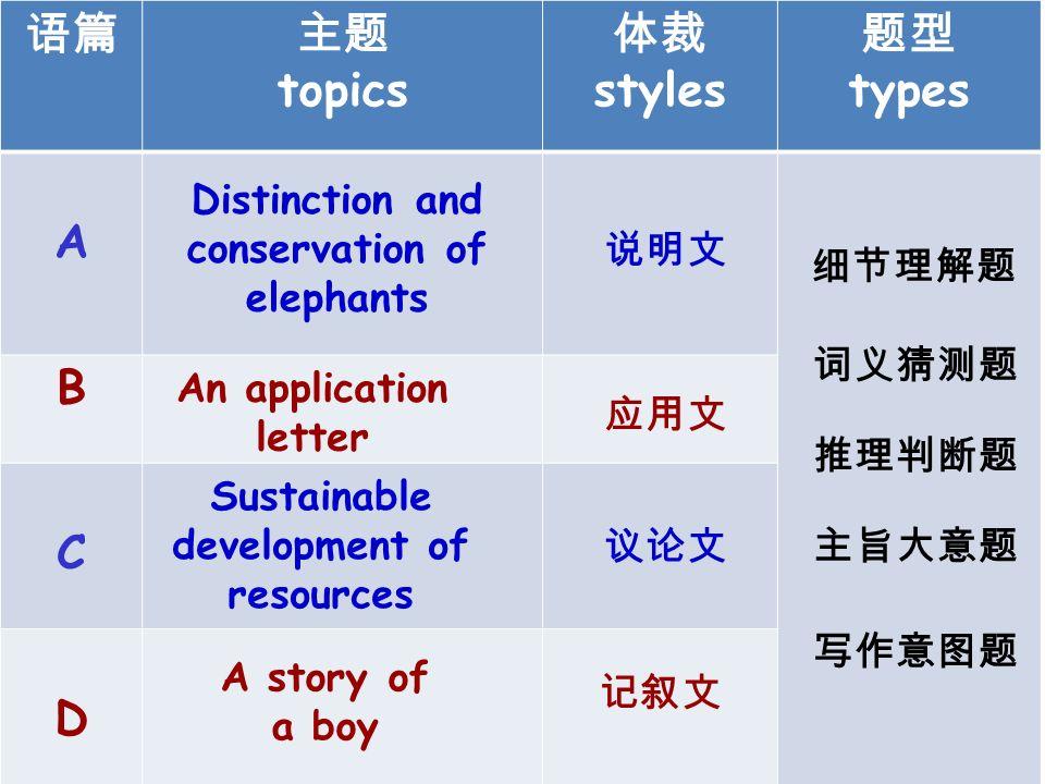 语篇 主题 topics 体裁 styles 题型 types A B C D