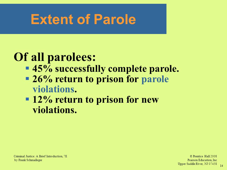 Extent of Parole Of all parolees: 45% successfully complete parole.