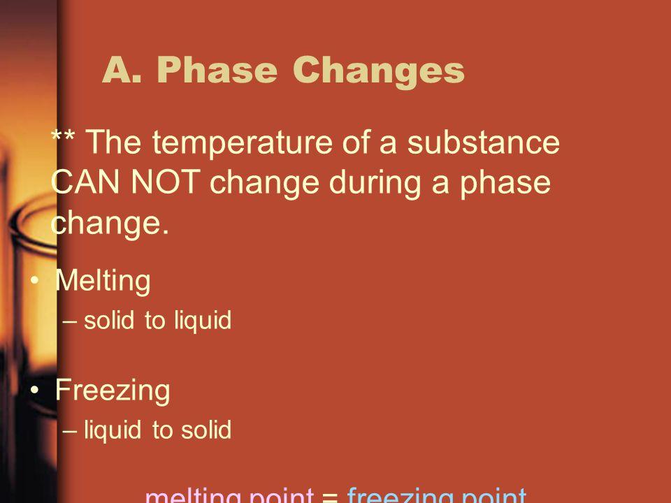 melting point = freezing point