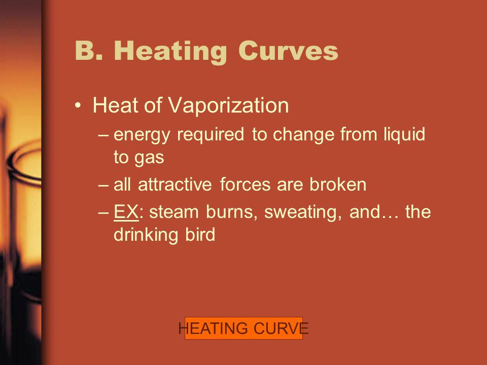 B. Heating Curves Heat of Vaporization