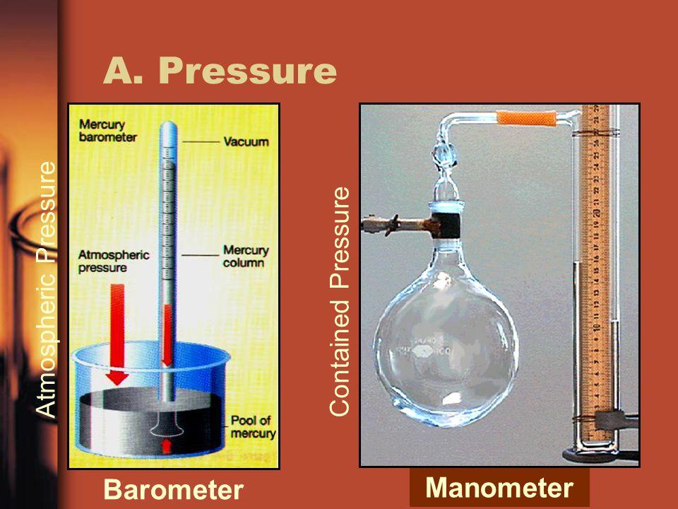 A. Pressure Barometer Manometer Atmospheric Pressure