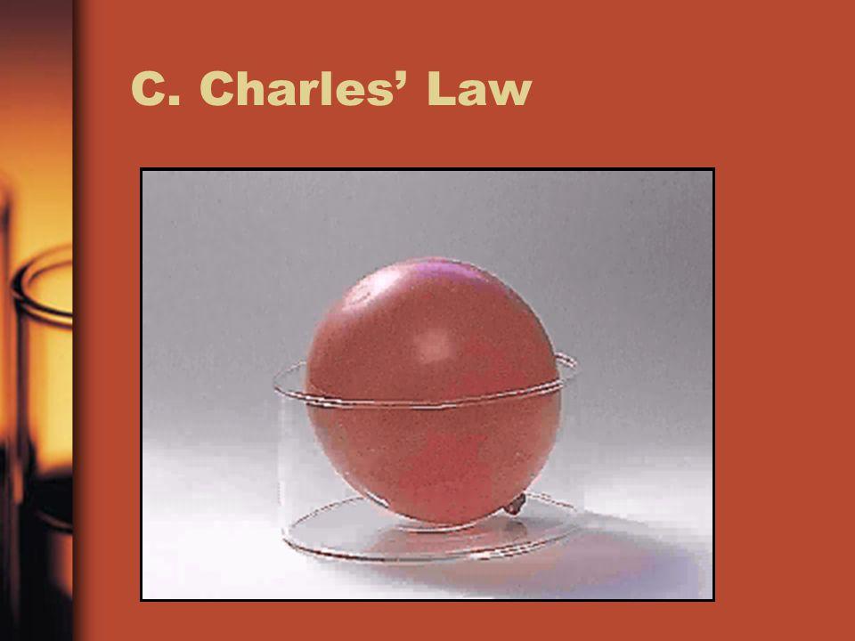 C. Charles' Law