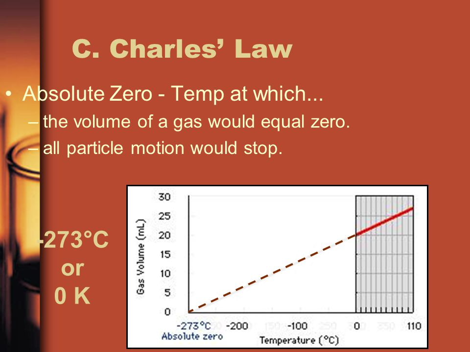 C. Charles' Law -273°C or 0 K Absolute Zero - Temp at which...