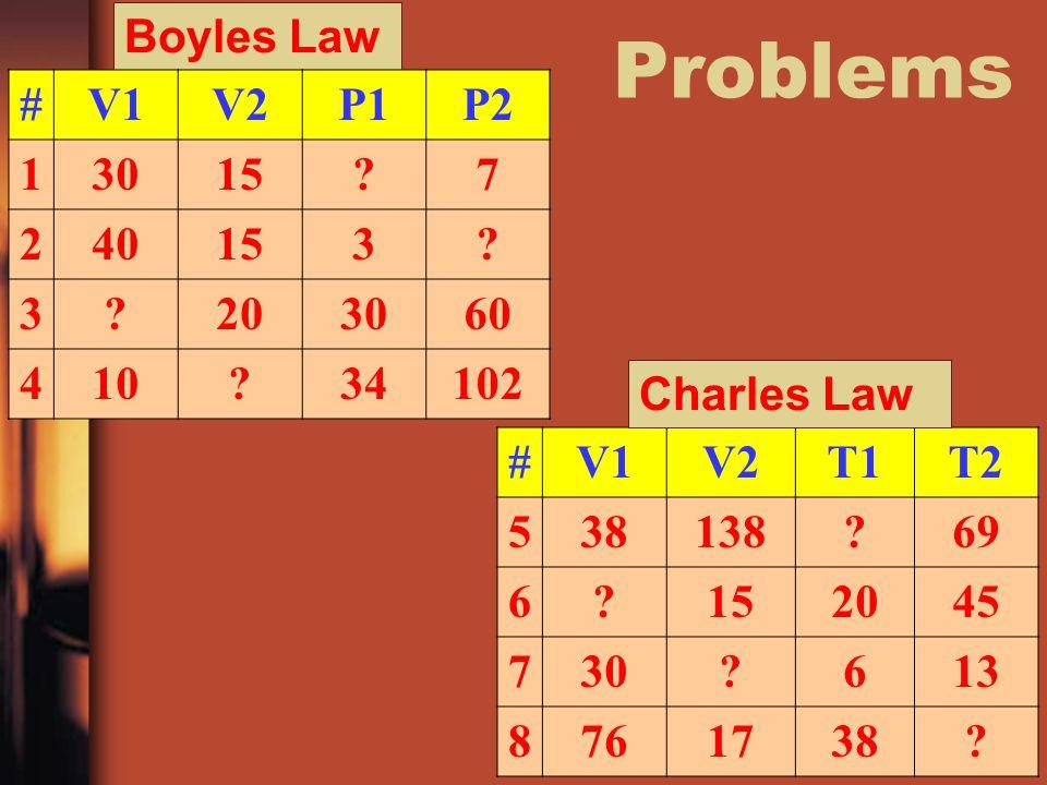 Problems Boyles Law # V1 V2 P1 P2 1 30 15 7 2 40 3 20 60 4 10 34 102