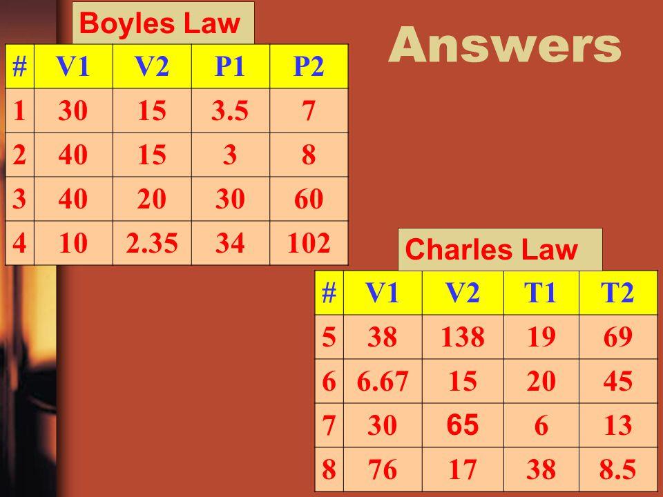 Answers Boyles Law # V1 V2 P1 P2 1 30 15 3.5 7 2 40 3 8 20 60 4 10