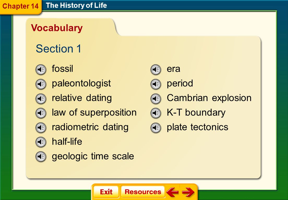 Section 1 Vocabulary fossil paleontologist relative dating