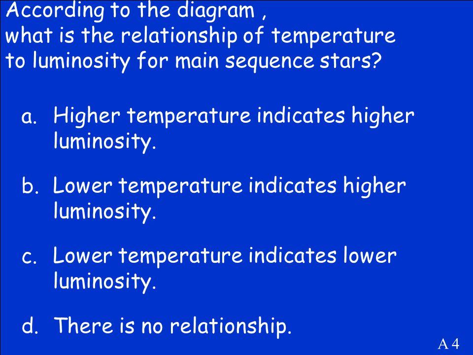 According to the diagram , what is the relationship of temperature