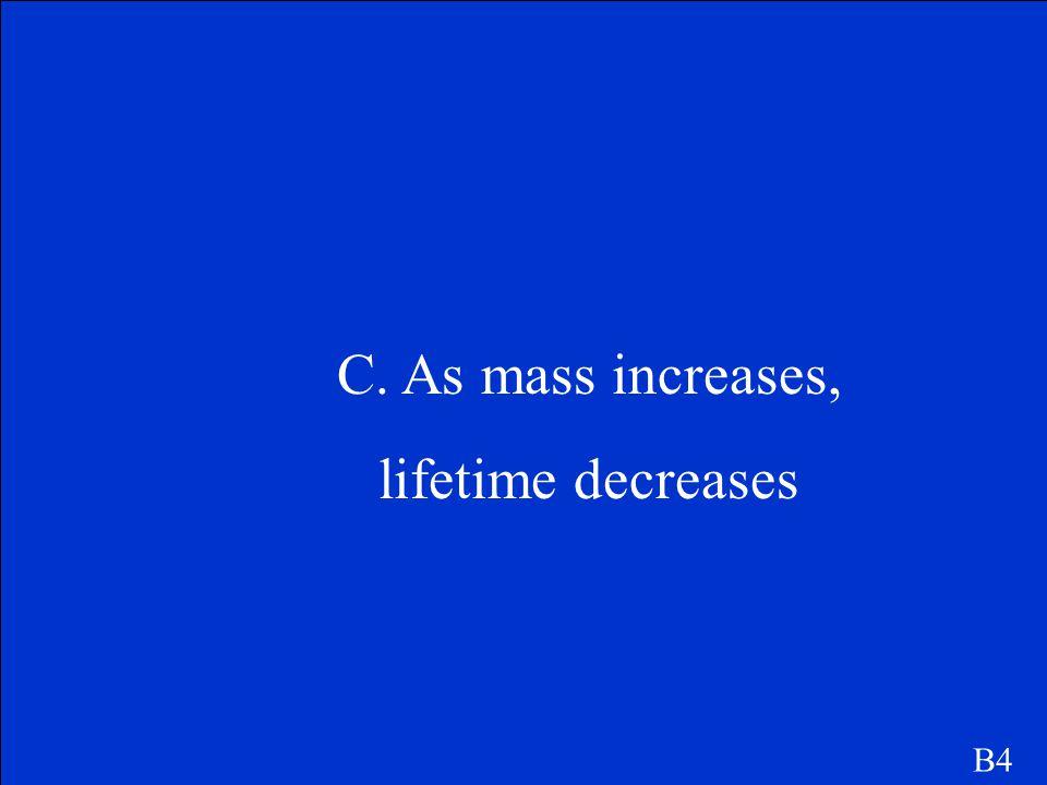 C. As mass increases, lifetime decreases B4