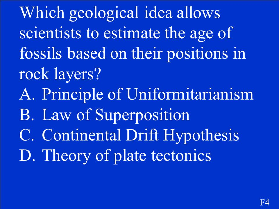 Principle of Uniformitarianism Law of Superposition