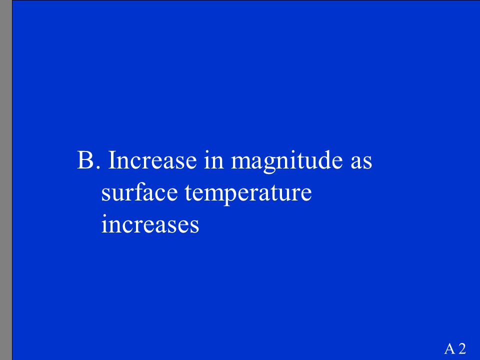 B. Increase in magnitude as surface temperature increases