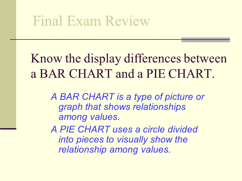 Know the display differences between a BAR CHART and a PIE CHART.