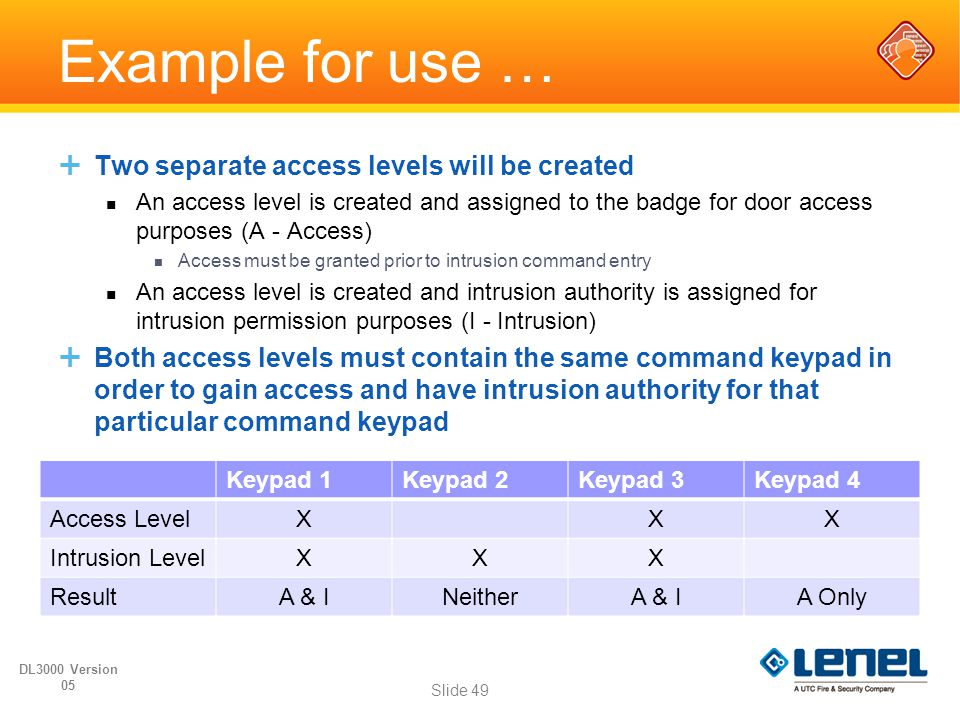 Example for use … Two separate access levels will be created