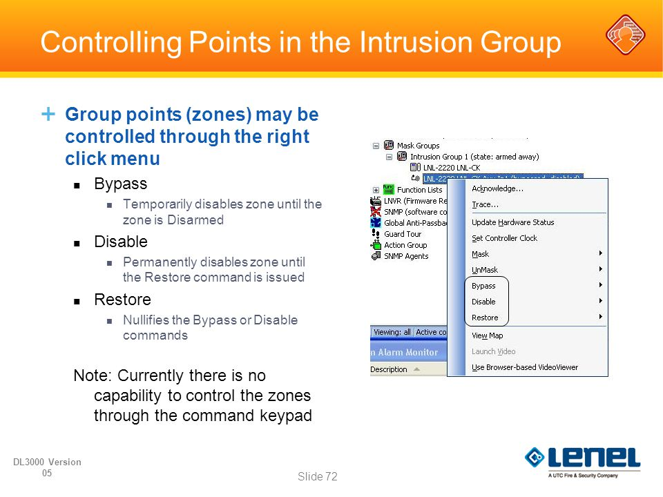 Controlling Points in the Intrusion Group