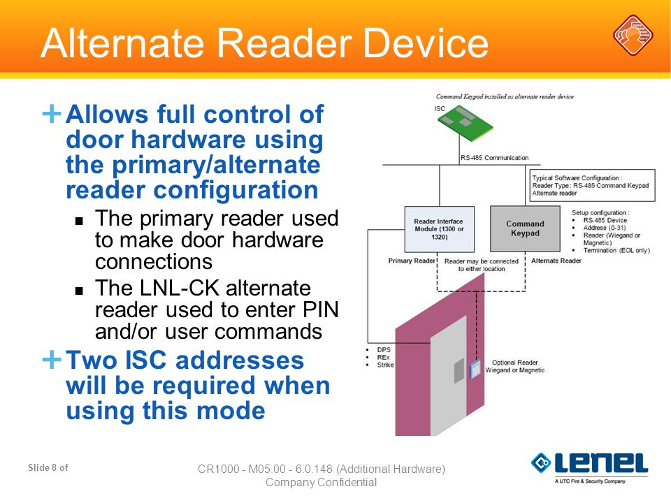 Alternate+Reader+Device lenel command keypad lnl ck ppt download lnl-1100 wiring diagram at edmiracle.co