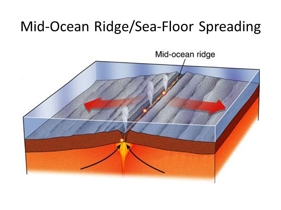 Mid-Ocean Ridge/Sea-Floor Spreading