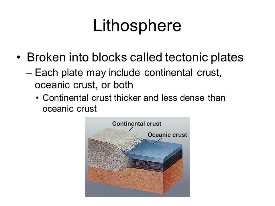Lithosphere Broken into blocks called tectonic plates