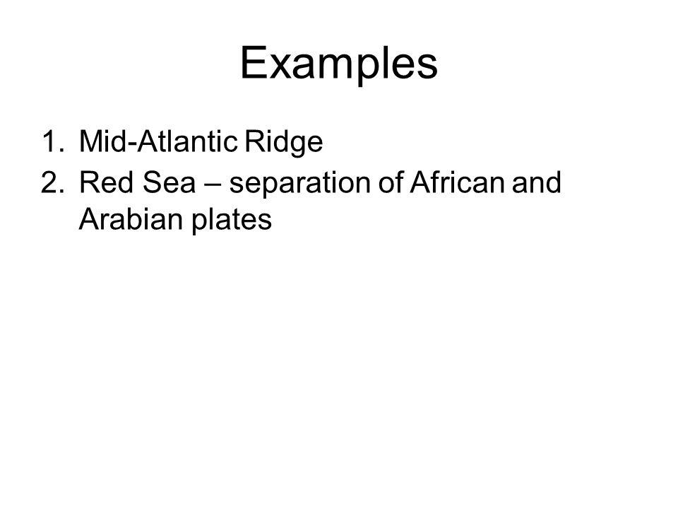 Examples Mid-Atlantic Ridge