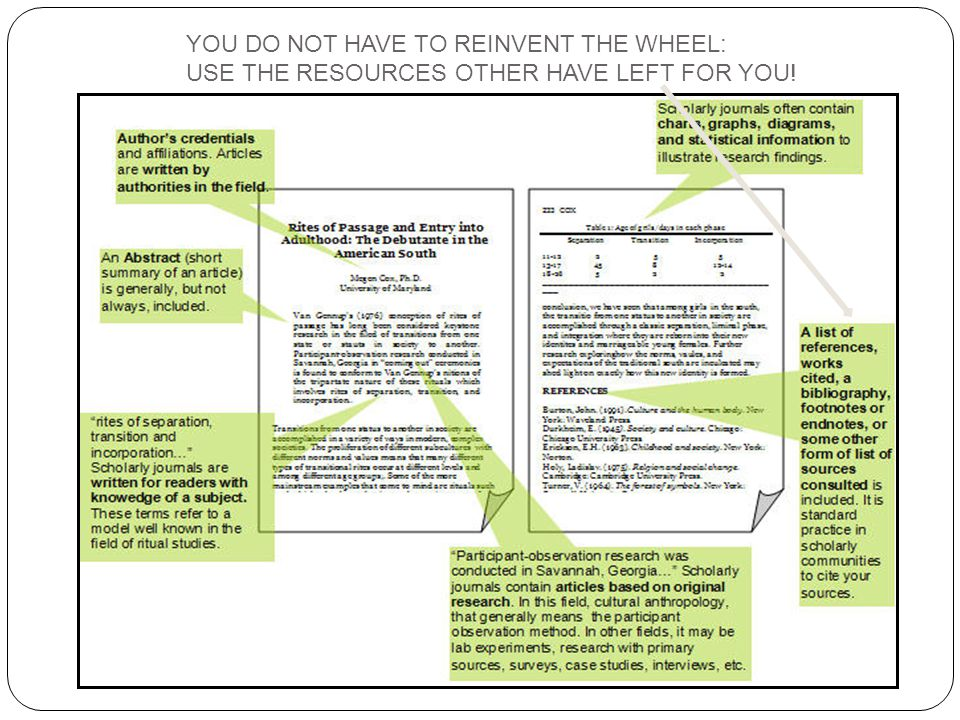 YOU DO NOT HAVE TO REINVENT THE WHEEL: