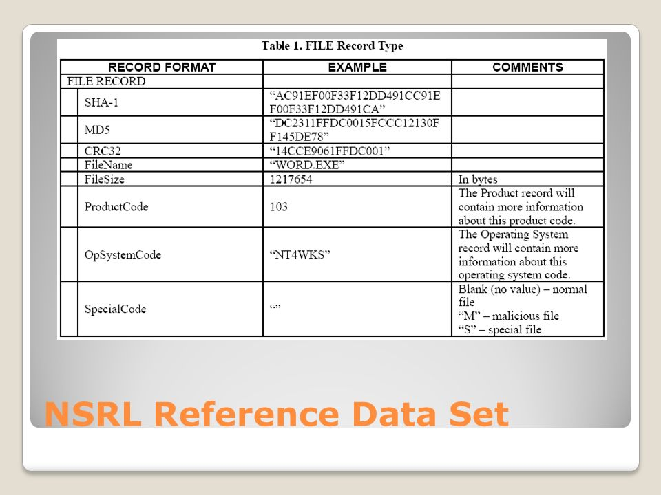 NSRL Reference Data Set
