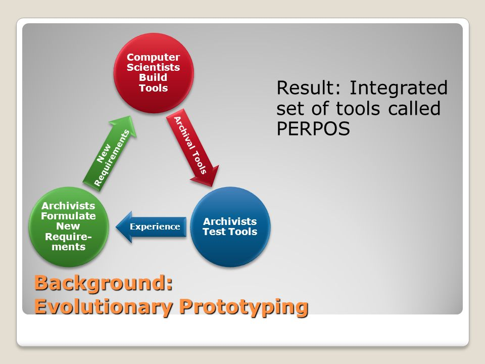Background: Evolutionary Prototyping