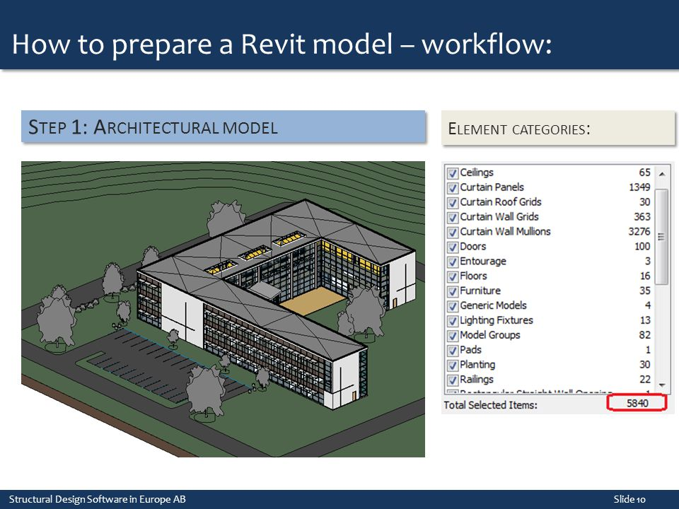 How to prepare a Revit model – workflow: