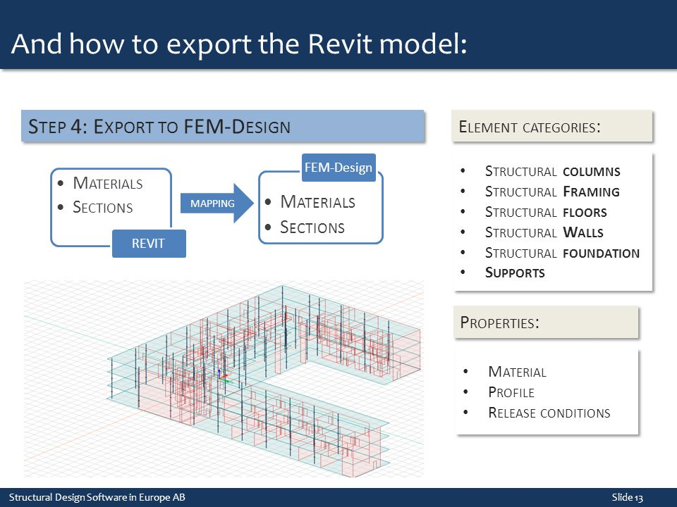 And how to export the Revit model: