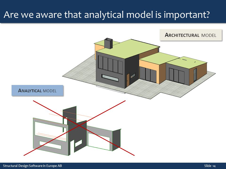 Are we aware that analytical model is important