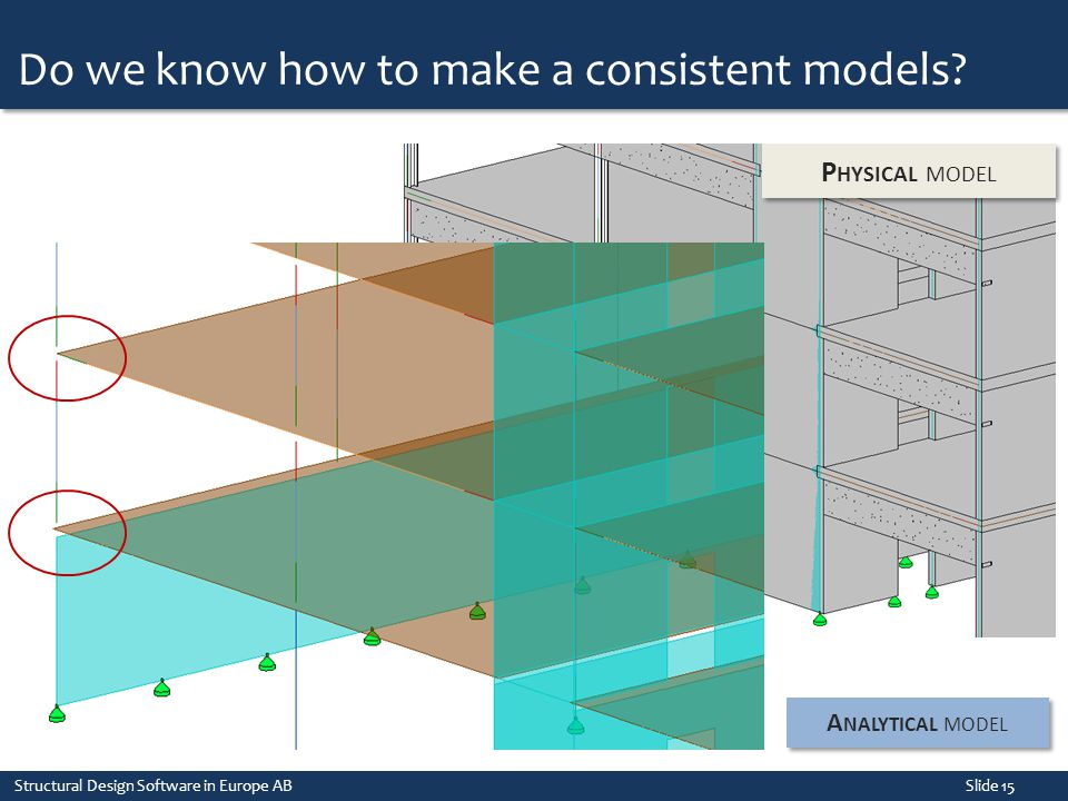 Do we know how to make a consistent models