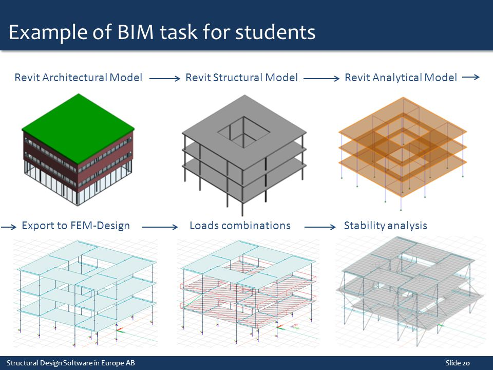 Example of BIM task for students
