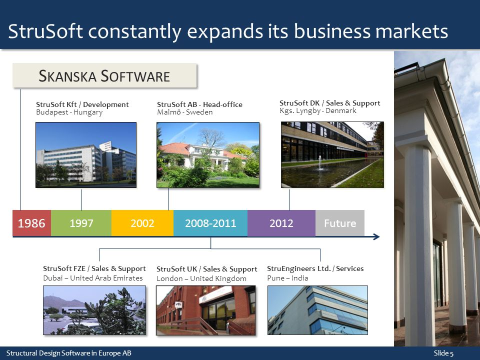StruSoft constantly expands its business markets