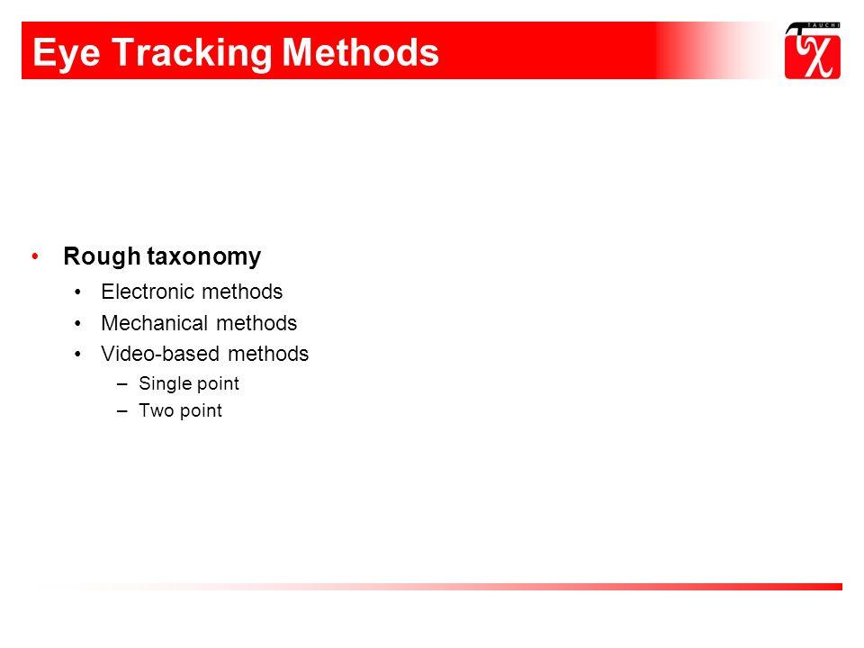 Eye Tracking Methods Rough taxonomy Electronic methods