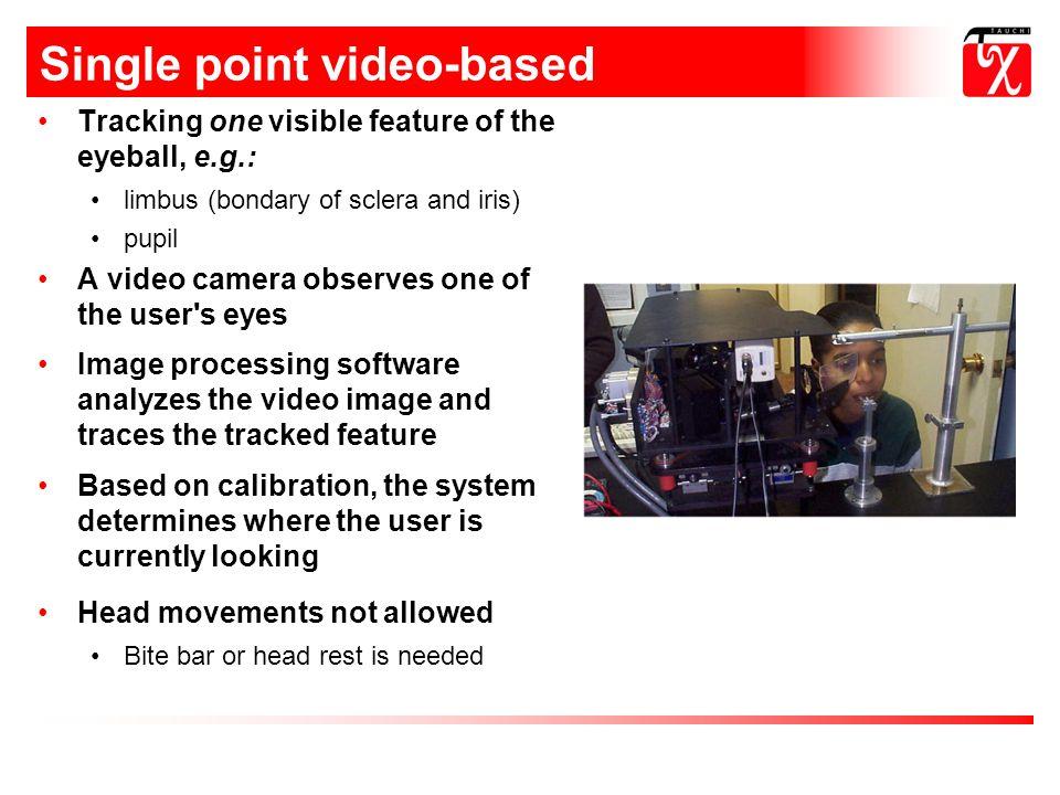 Single point video-based methods