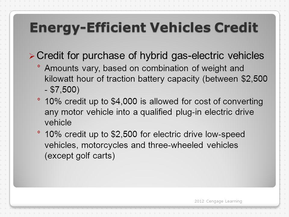Energy-Efficient Vehicles Credit