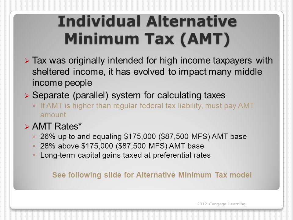 Individual Alternative Minimum Tax (AMT)