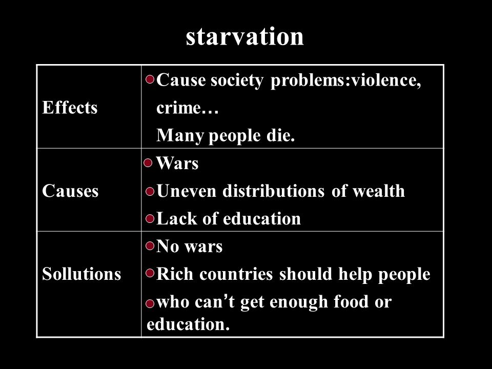 starvation Effects Cause society problems:violence, crime…