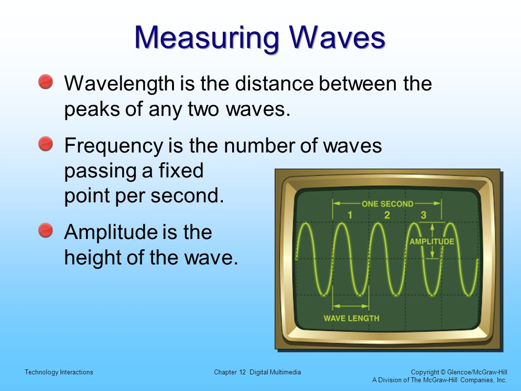 Measuring Waves Wavelength is the distance between the peaks of any two waves.
