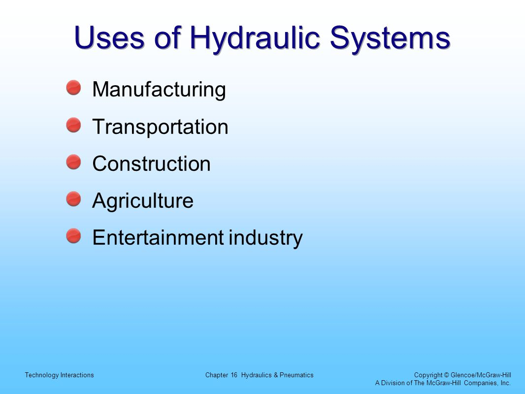Uses of Hydraulic Systems