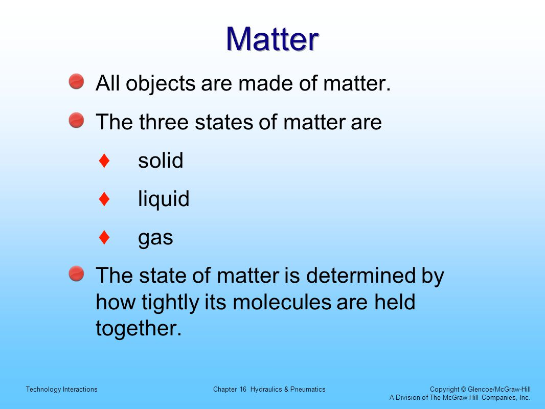 Matter All objects are made of matter. The three states of matter are