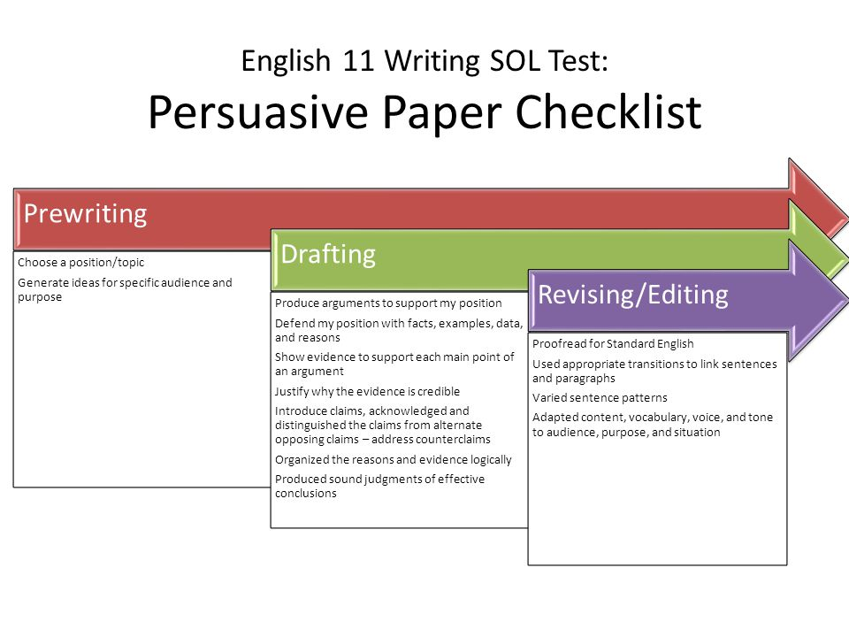 English 11 Writing SOL Test: Persuasive Paper Checklist