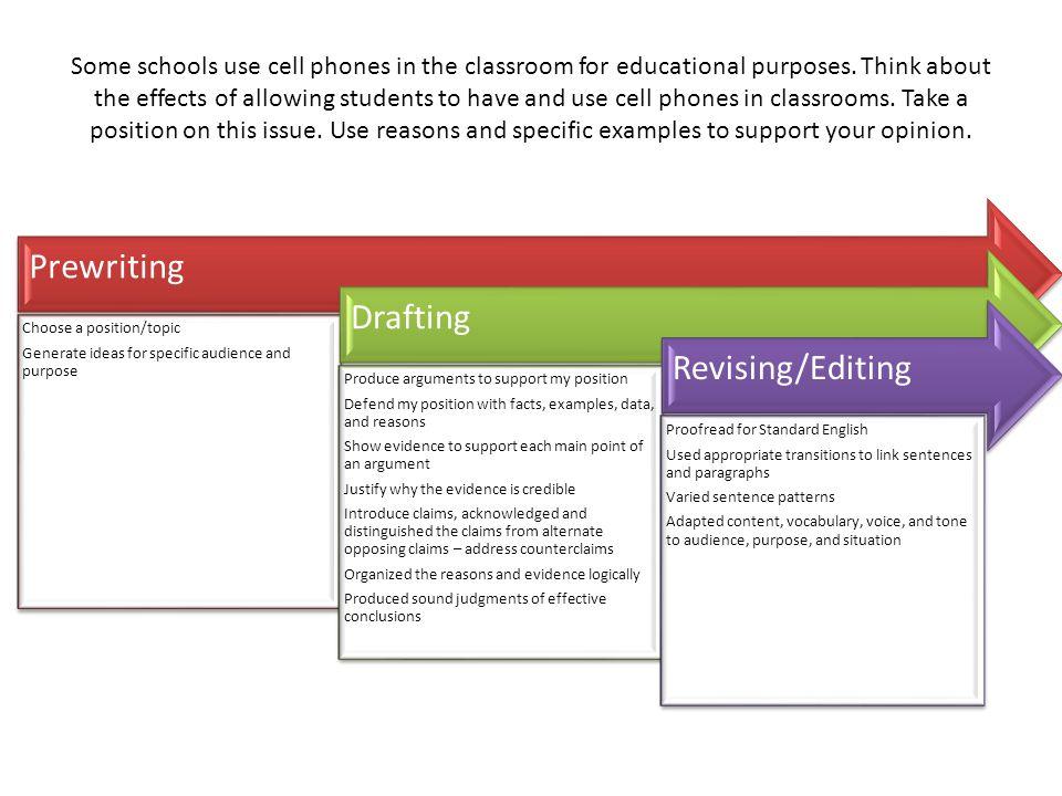 Prewriting Drafting Revising/Editing