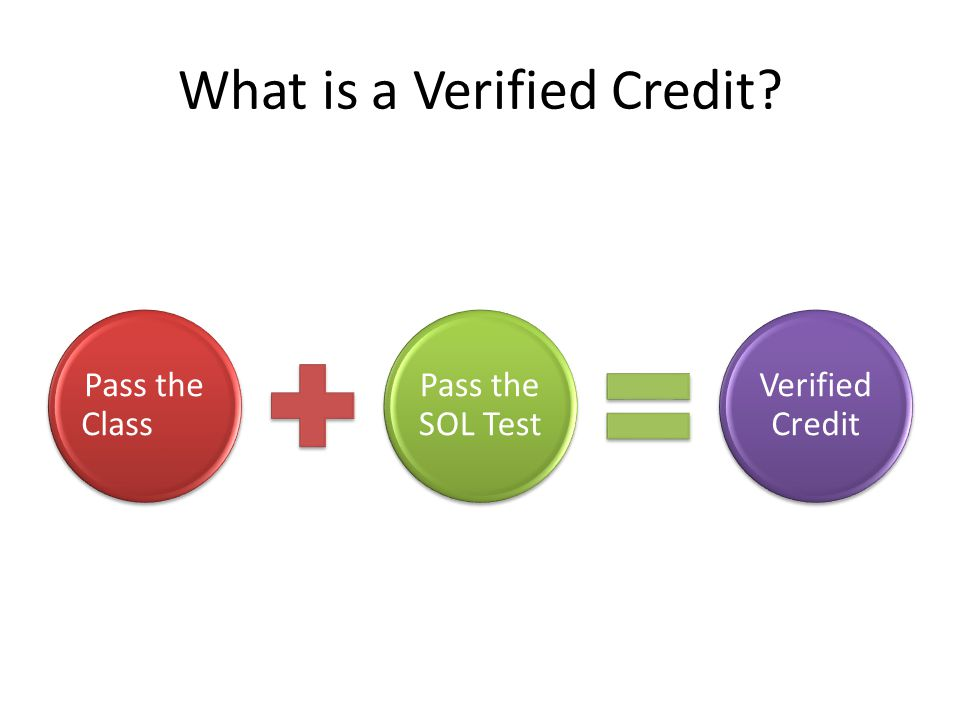 What is a Verified Credit