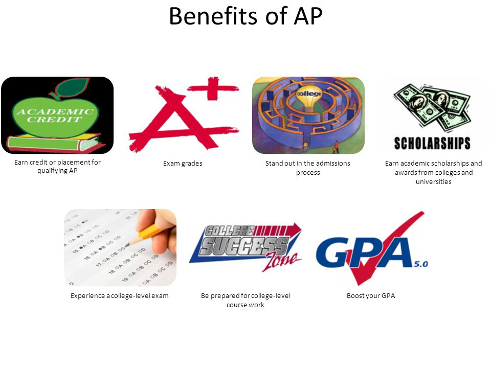 Benefits of AP Earn credit or placement for qualifying AP Exam grades