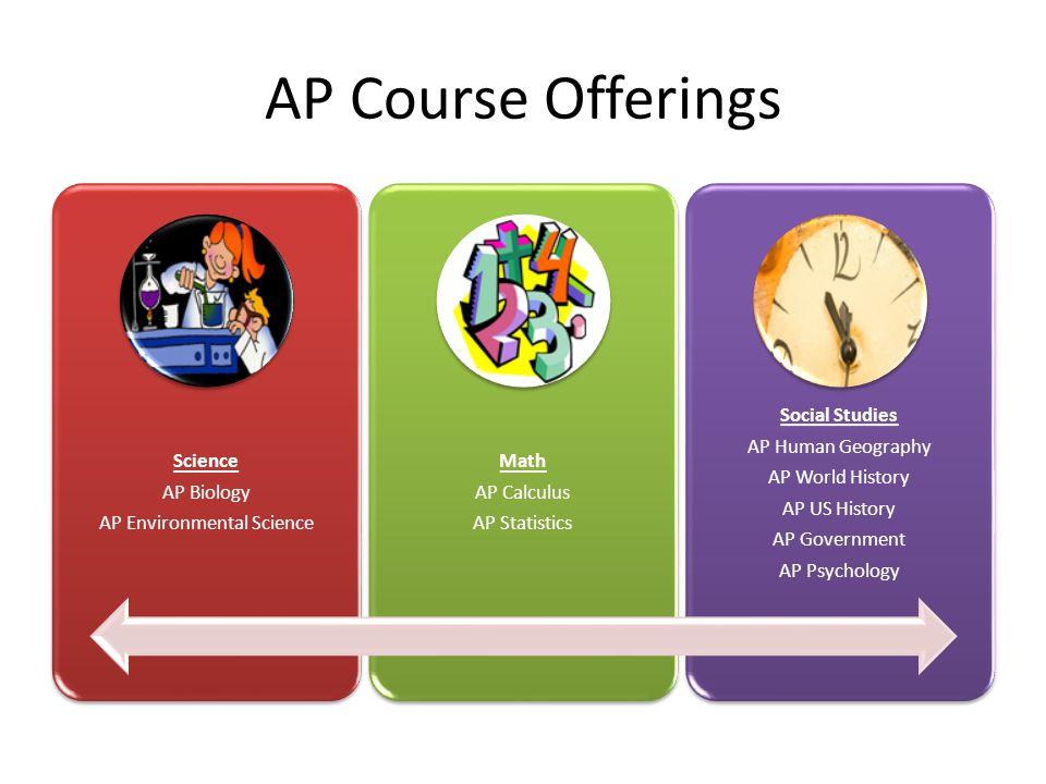 AP Environmental Science