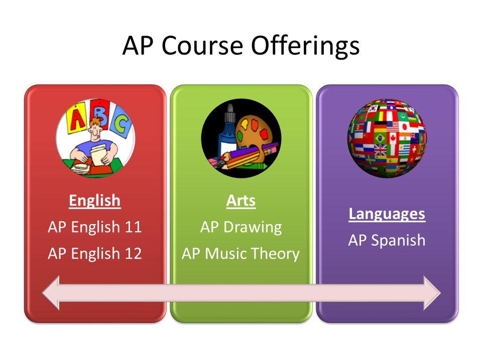 AP Course Offerings English AP English 11 AP English 12 Arts