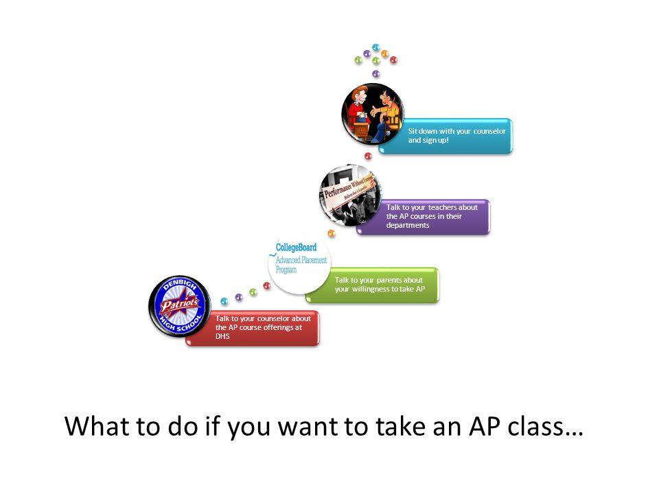 What to do if you want to take an AP class…