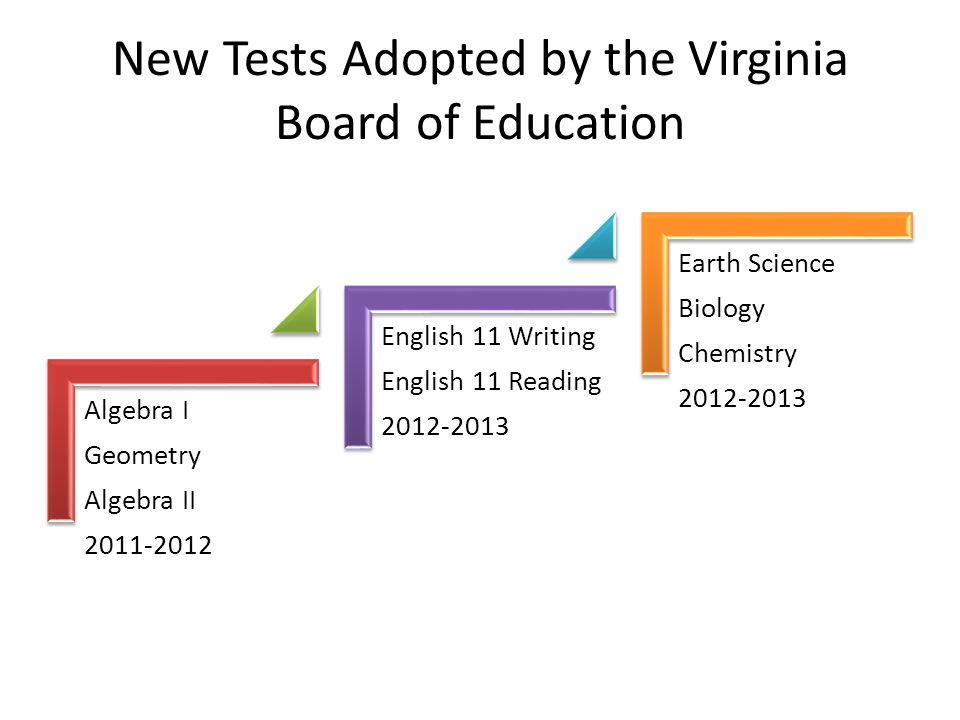 New Tests Adopted by the Virginia Board of Education