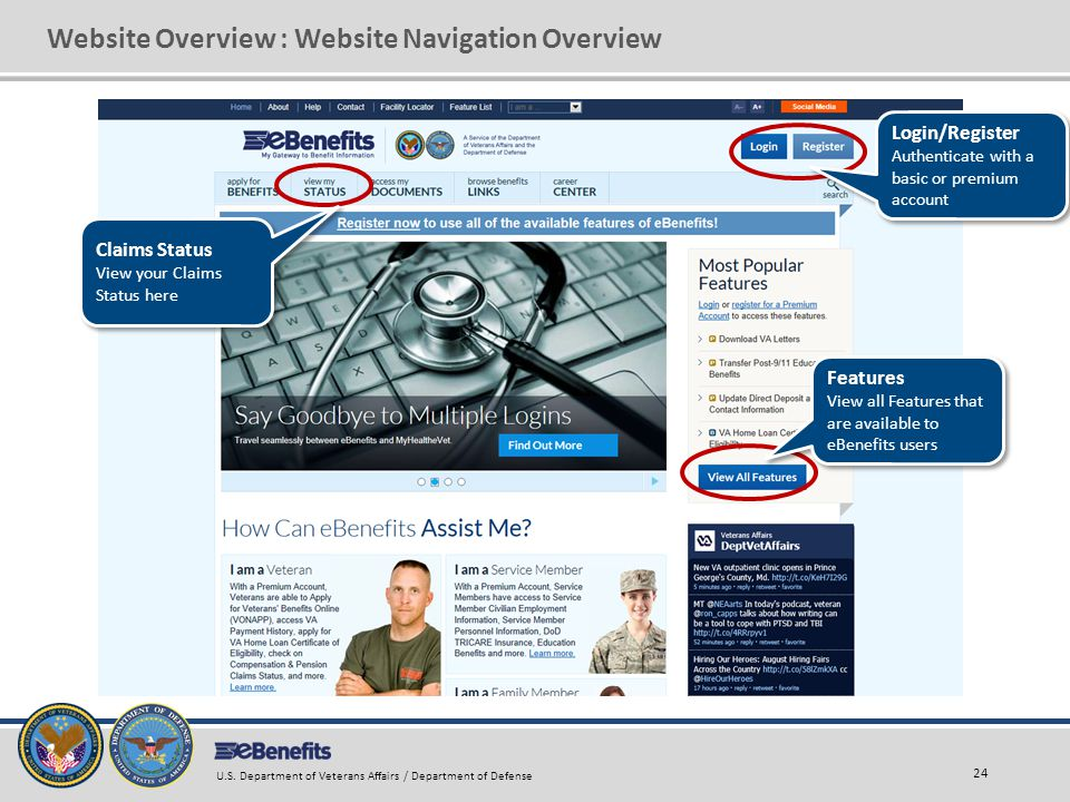 Website Overview : Website Navigation Overview
