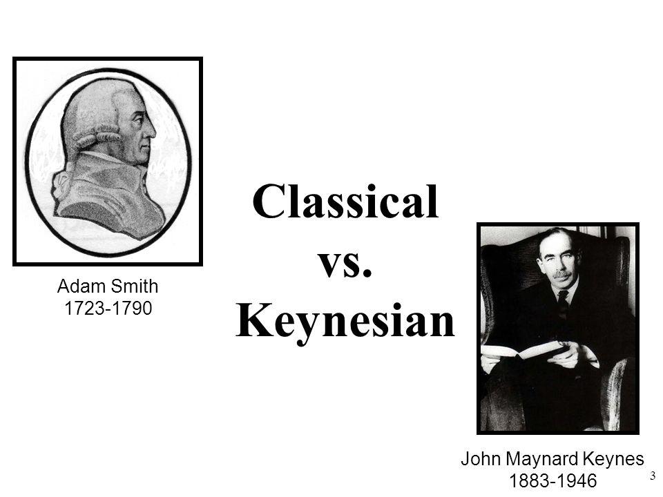 Classical vs. Keynesian